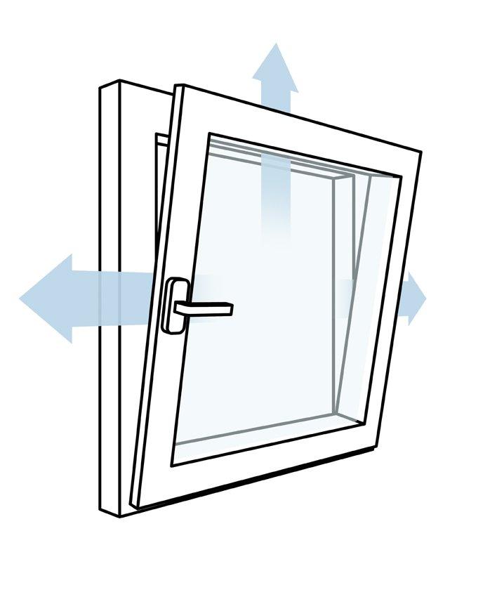 AcivePilot Comfort PADM oder PADK - Mehr Lüftung und mehr Sicherheit - Fenster gekippt