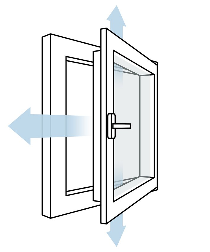 AcivePilot Comfort PADM oder PADK - Mehr Lüftung und mehr Sicherheit - Fenster offen