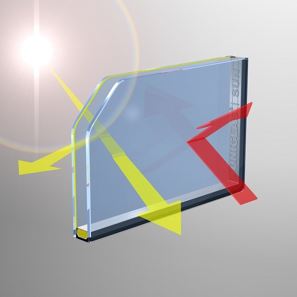 UNIGLAS SUN Verglasung für Fenster und Türen